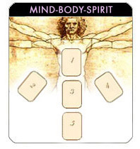Mind-Body-Spirit tarot spread reading