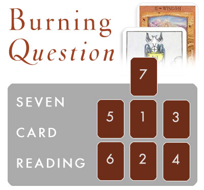 burning question reading